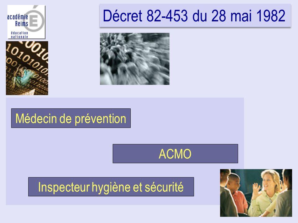 Fonction publique Code du travail Santé sécurité au travail Système de management de la santé sécurité au travail Evolution de la prise en compte de l