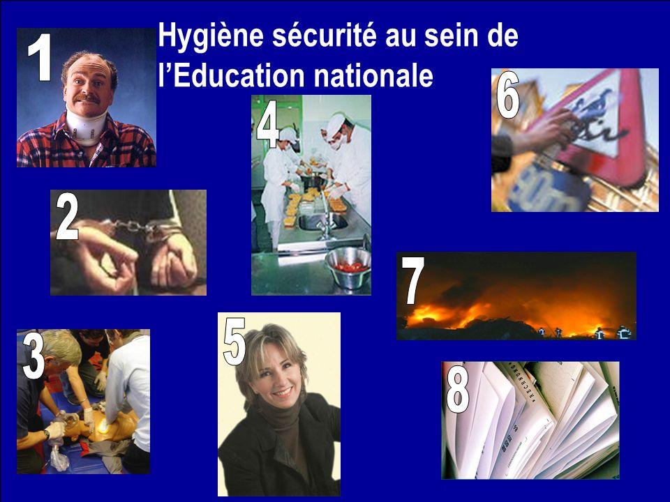 Fonction publique Code du travail Santé sécurité au travail Recensement & Evaluation des risques Evolution de la prise en compte de lhygiène sécurité.