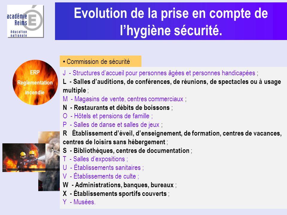 Fonction publique Code du travail Santé sécurité au travail Système de management de la santé sécurité au travail Evolution de la prise en compte de lhygiène sécurité.