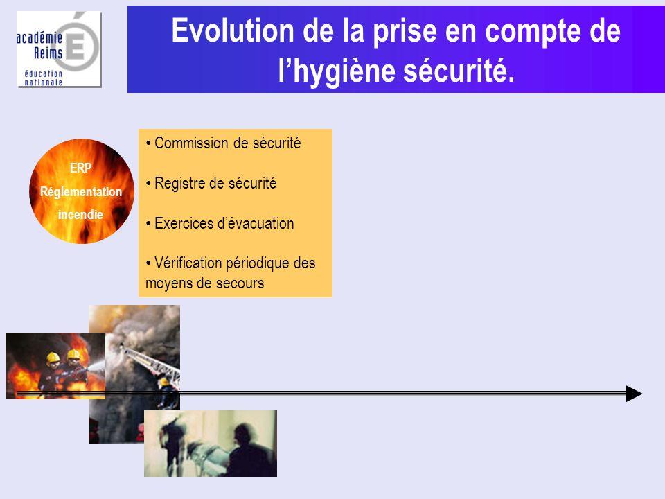 Evolution de la prise en compte de lhygiène sécurité. ERP Réglementation incendie Commission de sécurité Registre de sécurité Exercices dévacuation Vé
