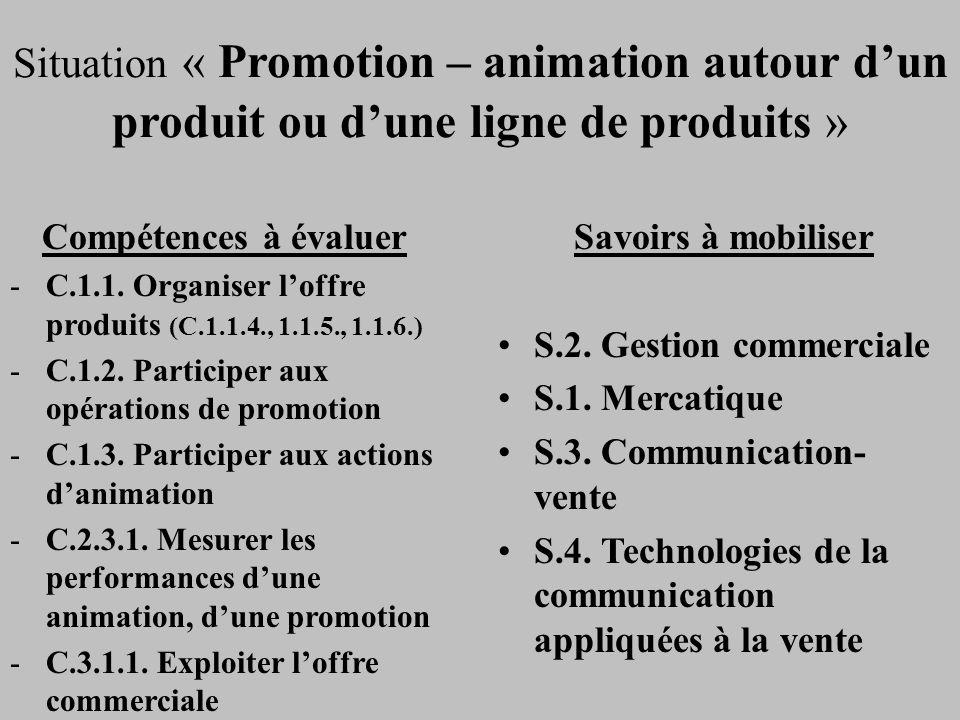 Situation « Promotion – animation autour dun produit ou dune ligne de produits » Compétences à évaluer -C.1.1. Organiser loffre produits (C.1.1.4., 1.