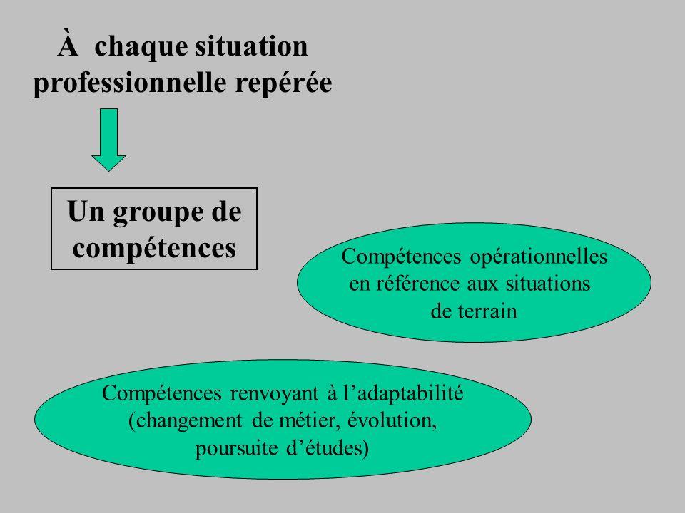 À chaque situation professionnelle repérée Un groupe de compétences Compétences opérationnelles en référence aux situations de terrain Compétences ren