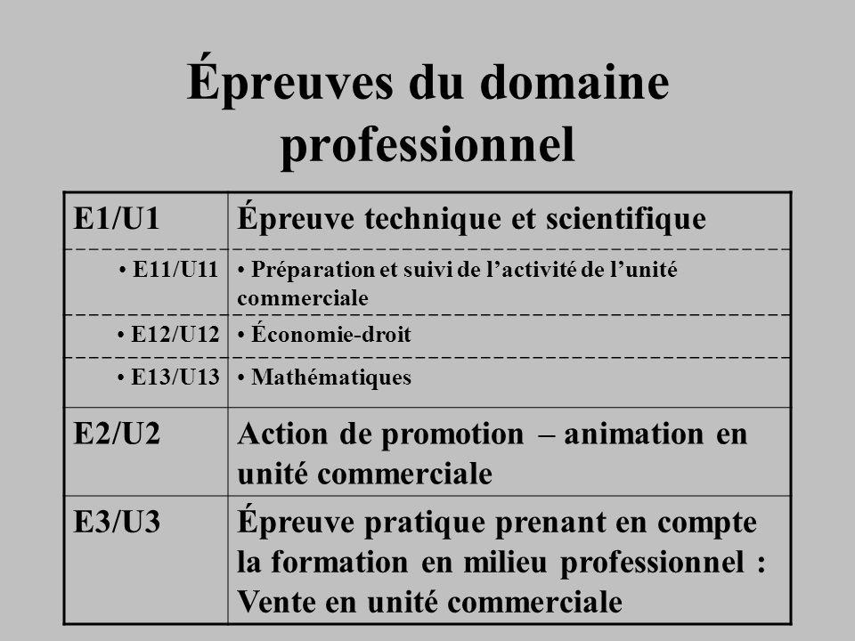 Épreuves du domaine professionnel E1/U1Épreuve technique et scientifique E11/U11 Préparation et suivi de lactivité de lunité commerciale E12/U12 Écono