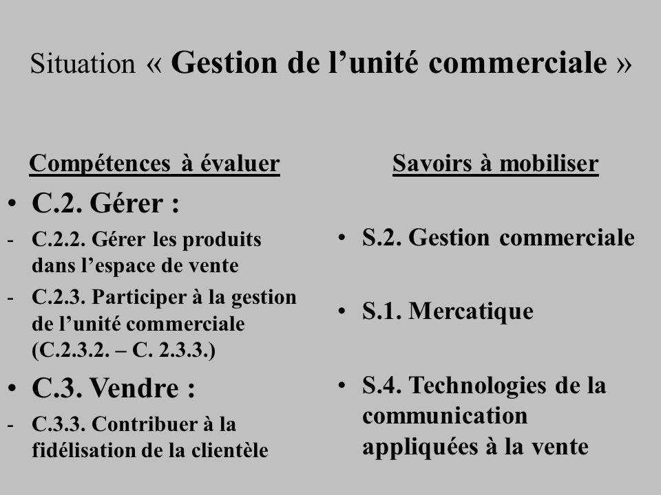 Situation « Gestion de lunité commerciale » Compétences à évaluer C.2. Gérer : -C.2.2. Gérer les produits dans lespace de vente -C.2.3. Participer à l