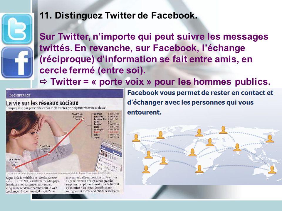 11. Distinguez Twitter de Facebook. Sur Twitter, nimporte qui peut suivre les messages twittés. En revanche, sur Facebook, léchange (réciproque) dinfo
