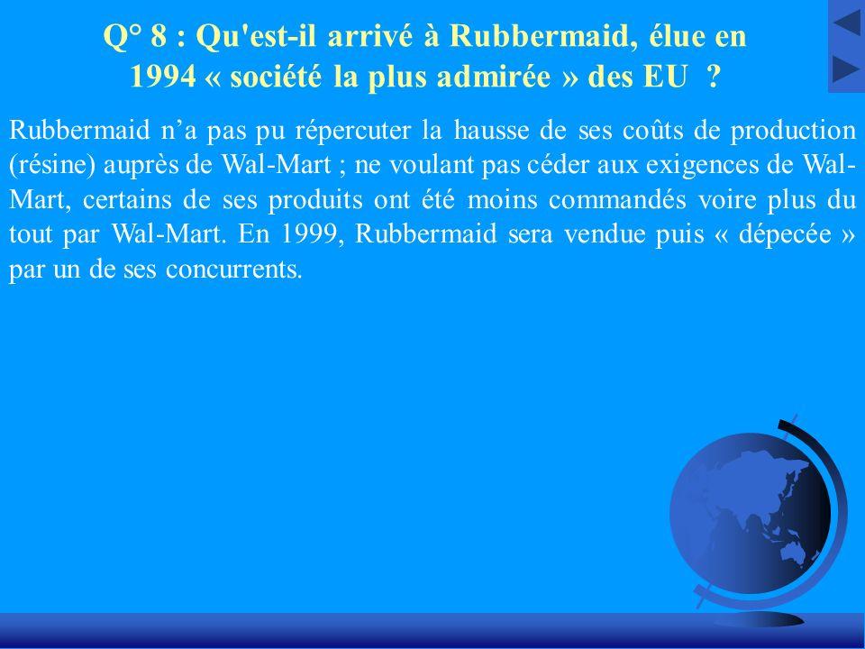 Q° 8 : Qu'est-il arrivé à Rubbermaid, élue en 1994 « société la plus admirée » des EU ? Rubbermaid na pas pu répercuter la hausse de ses coûts de prod