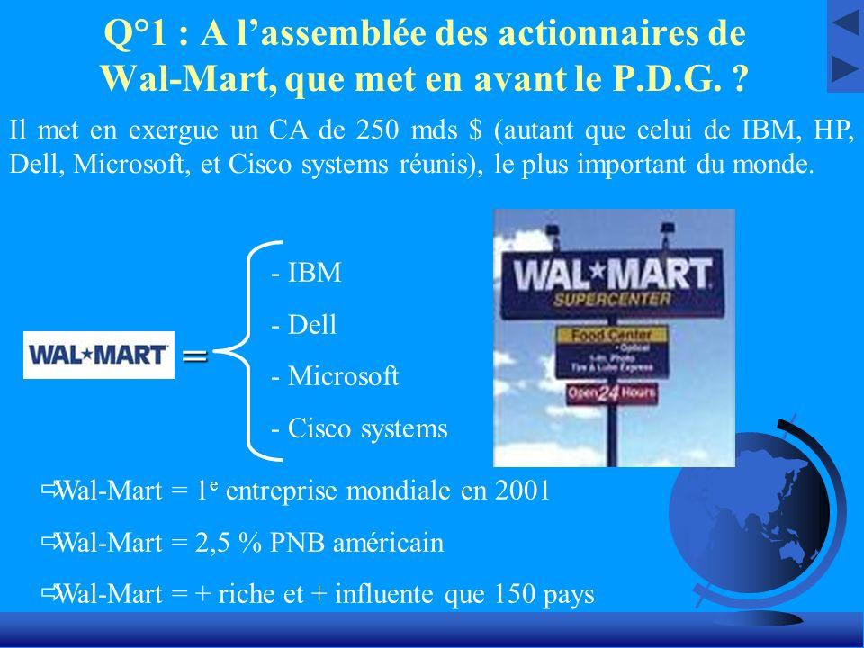 Q°1 : A lassemblée des actionnaires de Wal-Mart, que met en avant le P.D.G. ? Il met en exergue un CA de 250 mds $ (autant que celui de IBM, HP, Dell,