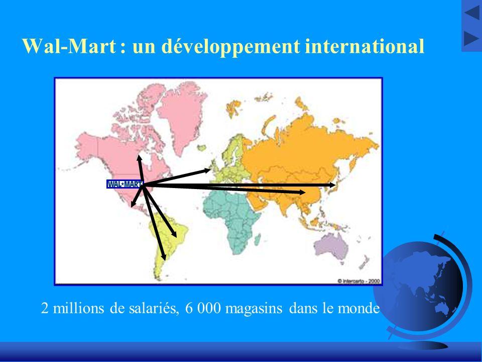 Wal-Mart : un développement international 2 millions de salariés, 6 000 magasins dans le monde