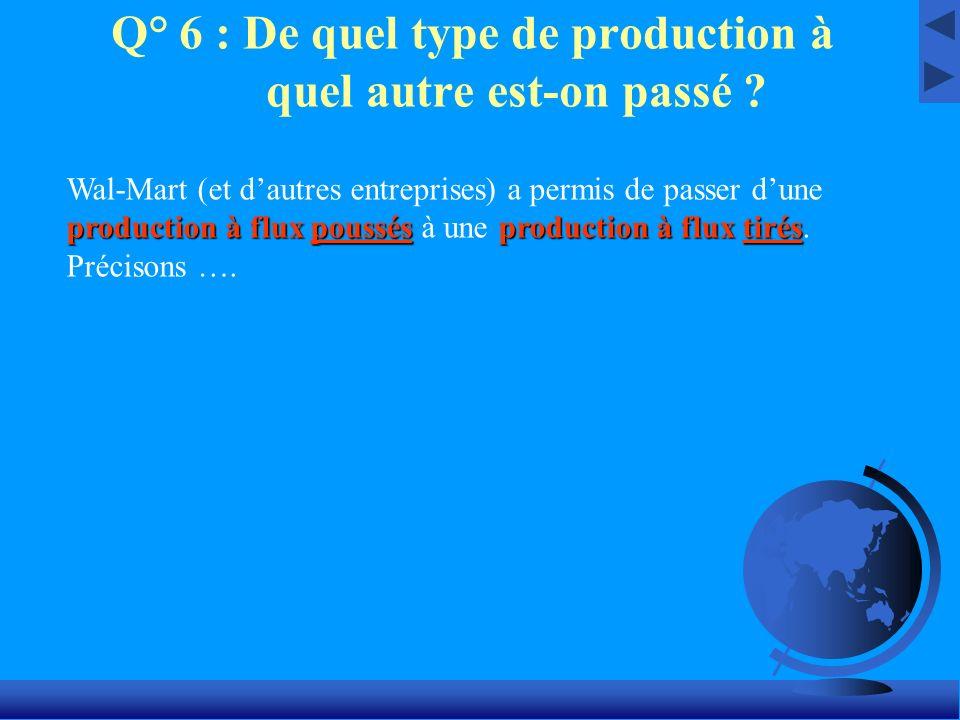 Q° 6 : De quel type de production à quel autre est-on passé ? production à flux poussésproduction à flux tirés Wal-Mart (et dautres entreprises) a per