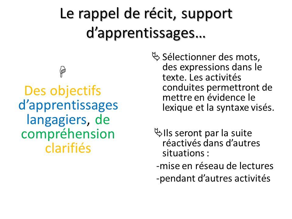 Le rappel de récit, support dapprentissages… Des objectifs dapprentissages langagiers, de compréhension clarifiés Sélectionner des mots, des expressions dans le texte.