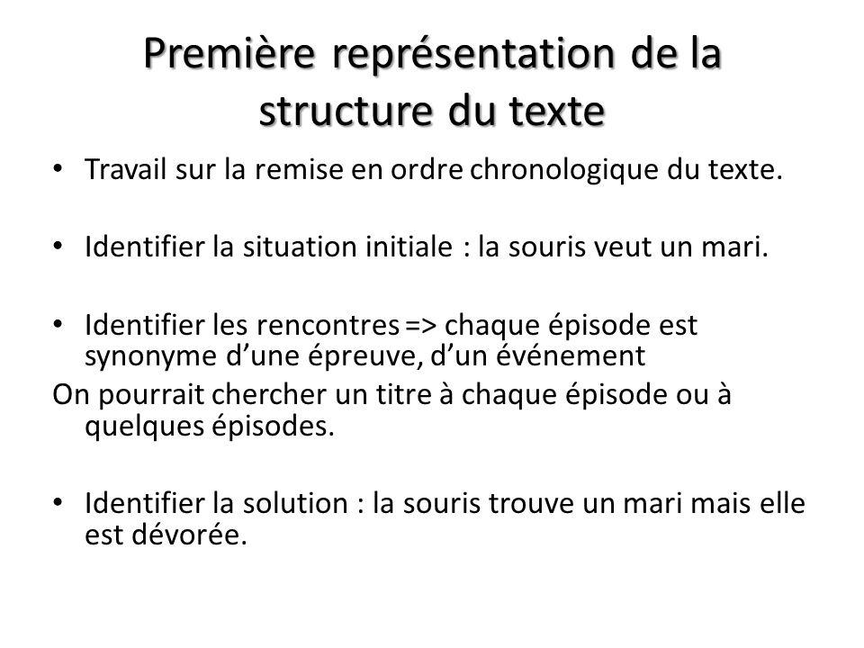 Première représentation de la structure du texte Travail sur la remise en ordre chronologique du texte. Identifier la situation initiale : la souris v