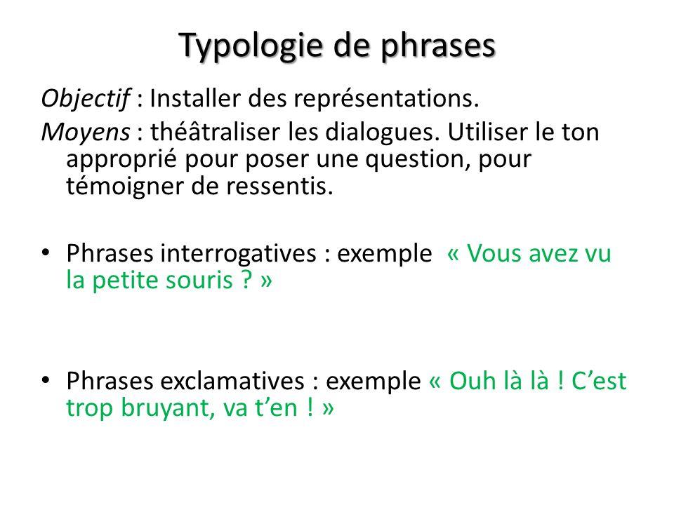 Typologie de phrases Objectif : Installer des représentations. Moyens : théâtraliser les dialogues. Utiliser le ton approprié pour poser une question,