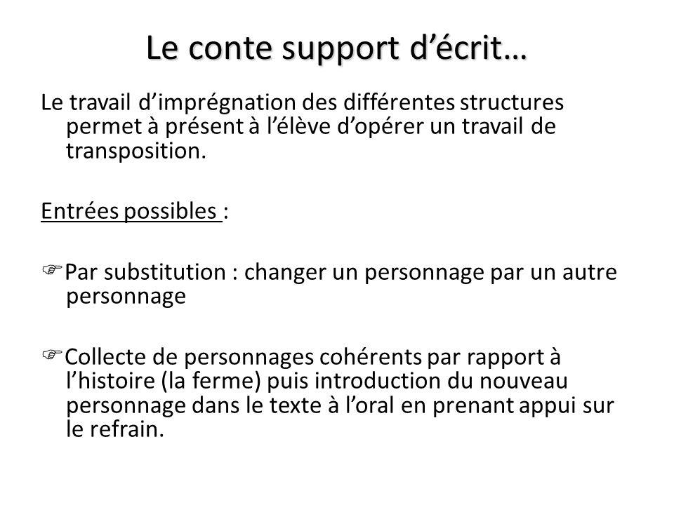 Le conte support décrit… Le travail dimprégnation des différentes structures permet à présent à lélève dopérer un travail de transposition. Entrées po