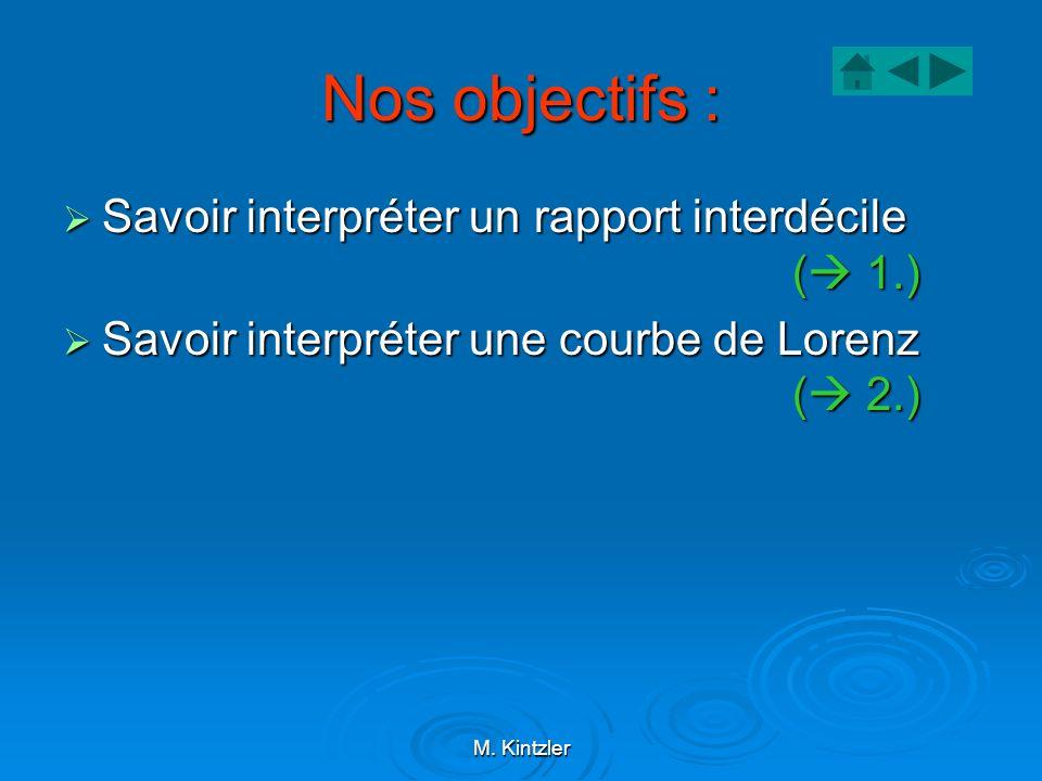 M. Kintzler Nos objectifs : Savoir interpréter un rapport interdécile ( 1.) Savoir interpréter un rapport interdécile ( 1.) Savoir interpréter une cou