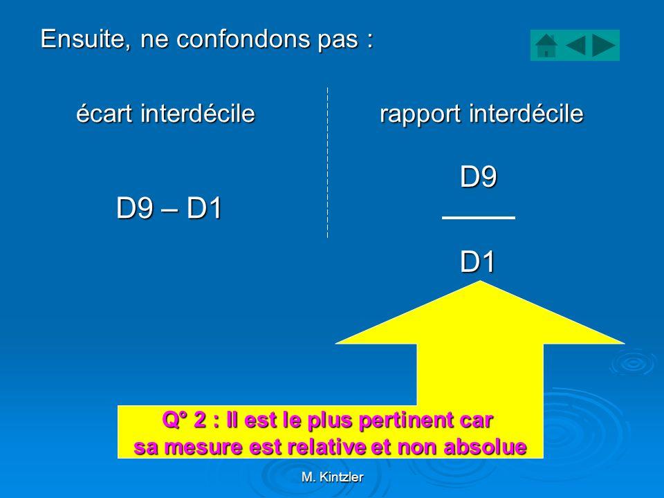 M. Kintzler Ensuite, ne confondons pas : écart interdécile rapport interdécile écart interdécile rapport interdécile Q° 2 : Il est le plus pertinent c