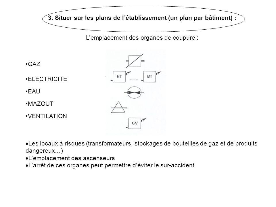 3. Situer sur les plans de létablissement (un plan par bâtiment) : Lemplacement des organes de coupure : GAZ ELECTRICITE EAU MAZOUT VENTILATION Les lo