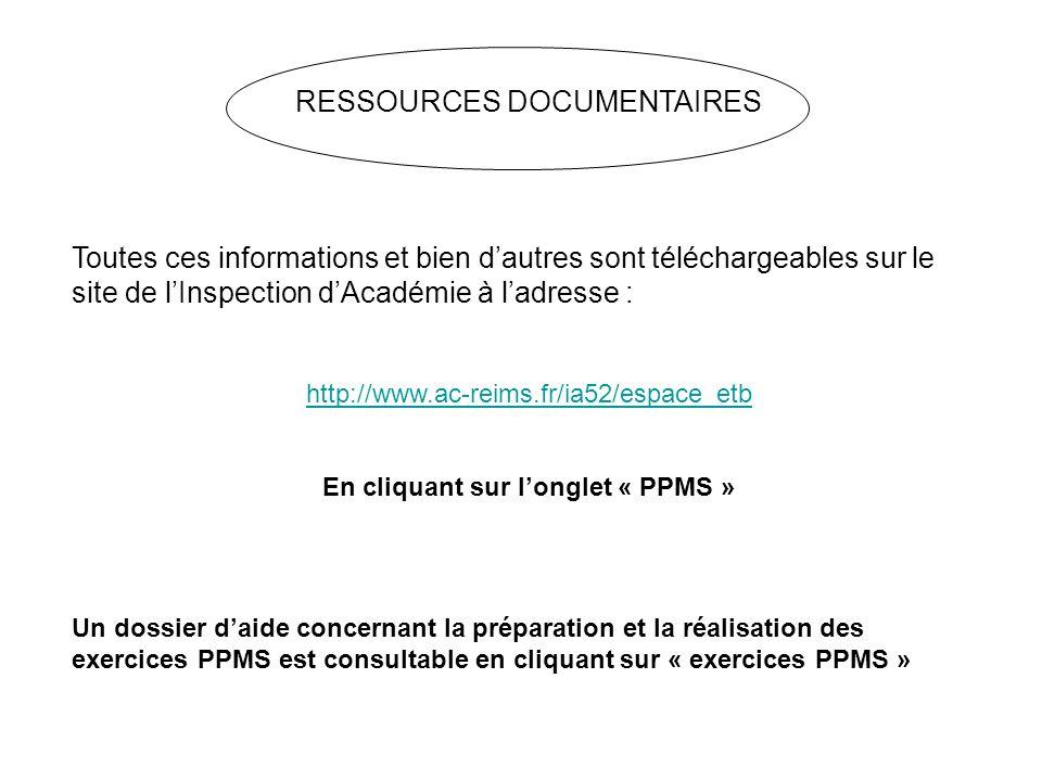 RESSOURCES DOCUMENTAIRES Toutes ces informations et bien dautres sont téléchargeables sur le site de lInspection dAcadémie à ladresse : http://www.ac-