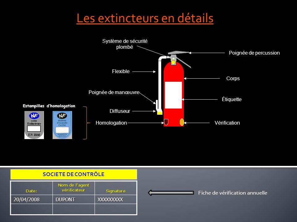 Les extincteurs en détails SOCIETE DE CONTRÔLE Date: Nom de lagent vérificateur Signature 20/04/2008DUPONTXXXXXXXXX Fiche de vérification annuelle Poi
