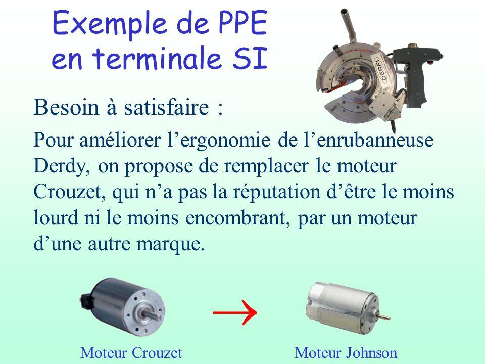 Exemple de PPE en terminale SI Besoin à satisfaire : Pour améliorer lergonomie de lenrubanneuse Derdy, on propose de remplacer le moteur Crouzet, qui na pas la réputation dêtre le moins lourd ni le moins encombrant, par un moteur dune autre marque.