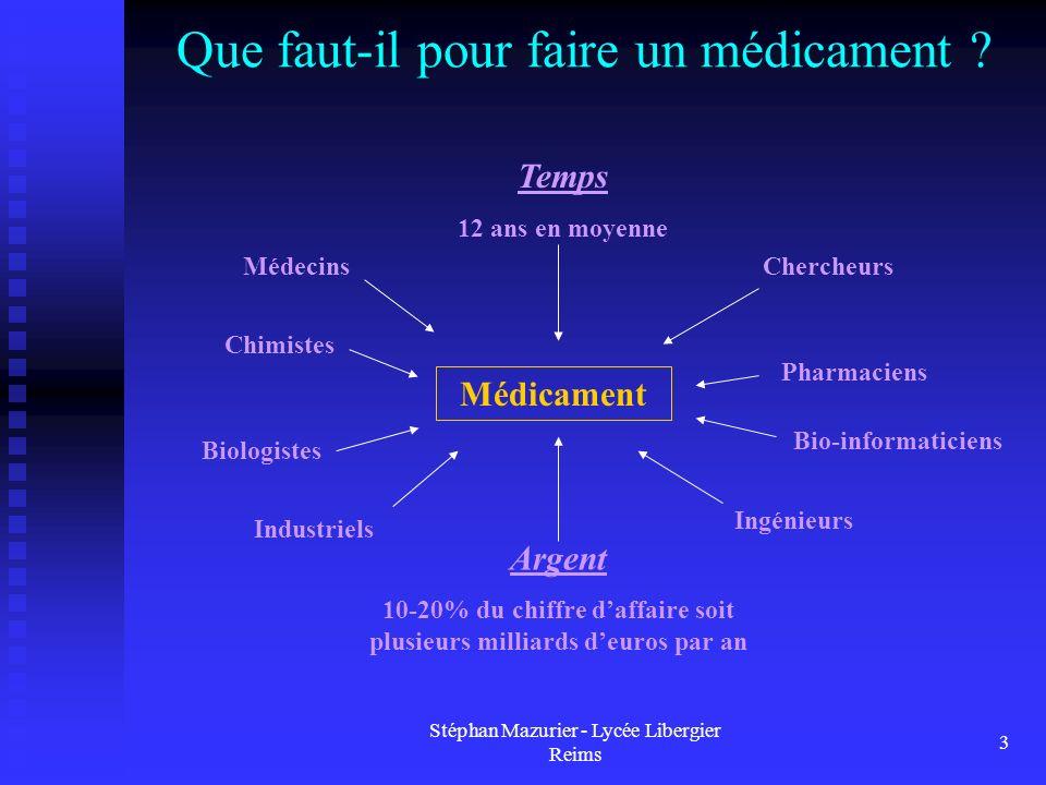 Stéphan Mazurier - Lycée Libergier Reims 3 Que faut-il pour faire un médicament ? Médicament Temps 12 ans en moyenne Argent 10-20% du chiffre daffaire