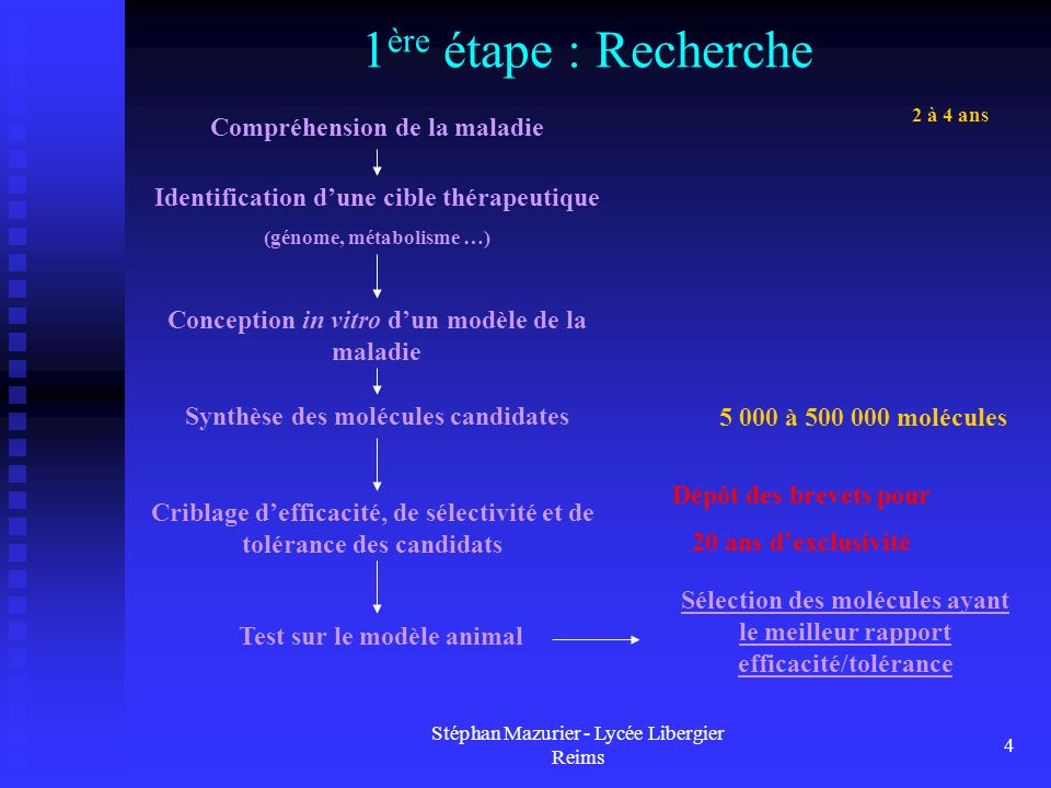 Stéphan Mazurier - Lycée Libergier Reims 4 1 ère étape : Recherche 5 000 à 500 000 molécules 2 à 4 ans Compréhension de la maladie Identification dune