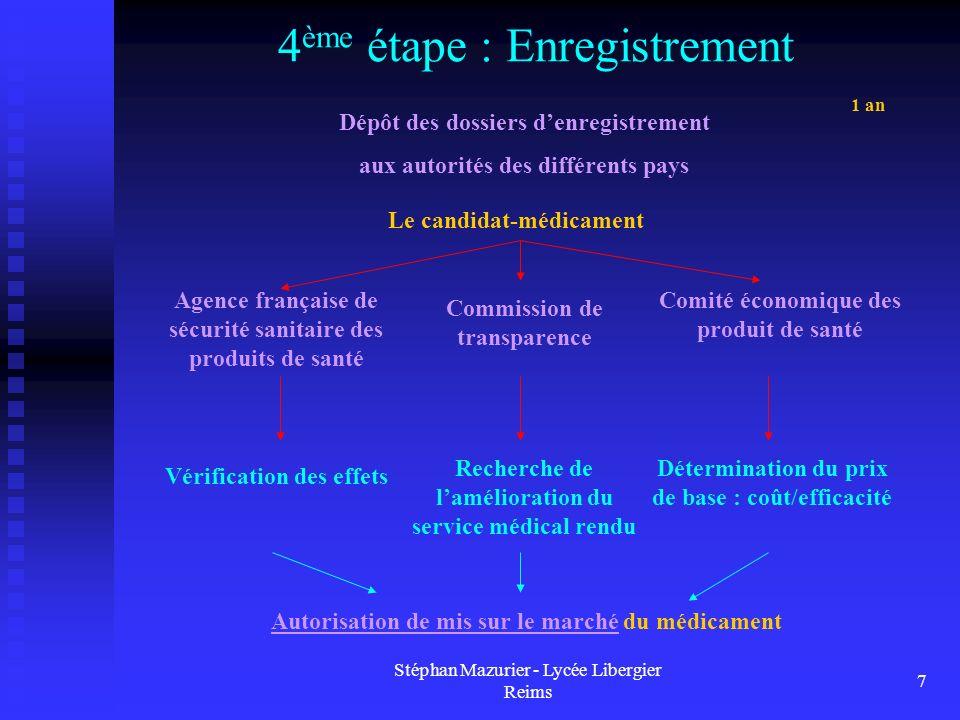 Stéphan Mazurier - Lycée Libergier Reims 7 4 ème étape : Enregistrement 1 an Dépôt des dossiers denregistrement aux autorités des différents pays Auto