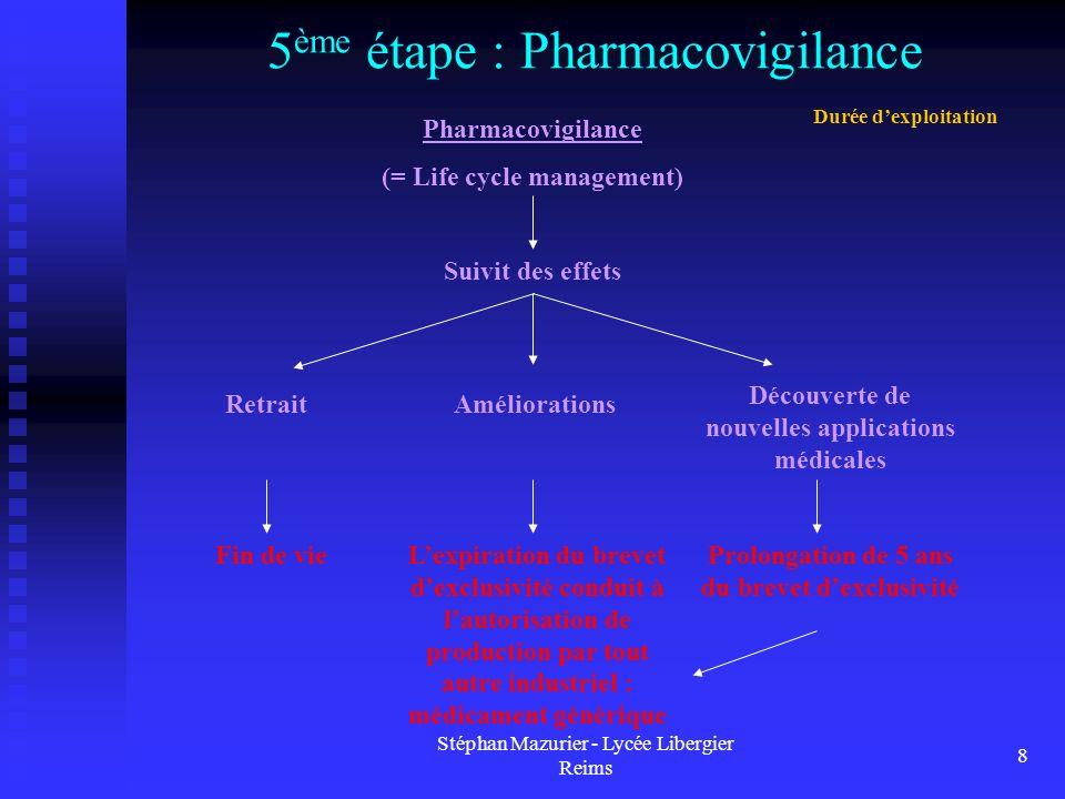 Stéphan Mazurier - Lycée Libergier Reims 8 5 ème étape : Pharmacovigilance Durée dexploitation Pharmacovigilance (= Life cycle management) Suivit des