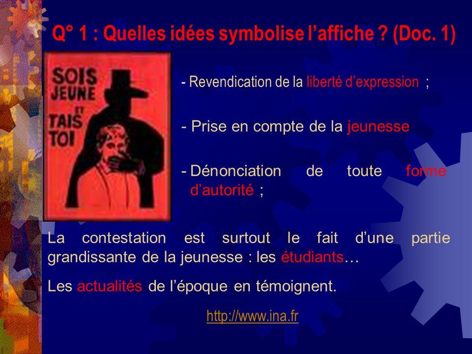 Q° 1 : Quelles idées symbolise laffiche ? (Doc. 1) -Dénonciation de toute forme dautorité ; - Revendication de la liberté dexpression ; Les actualités