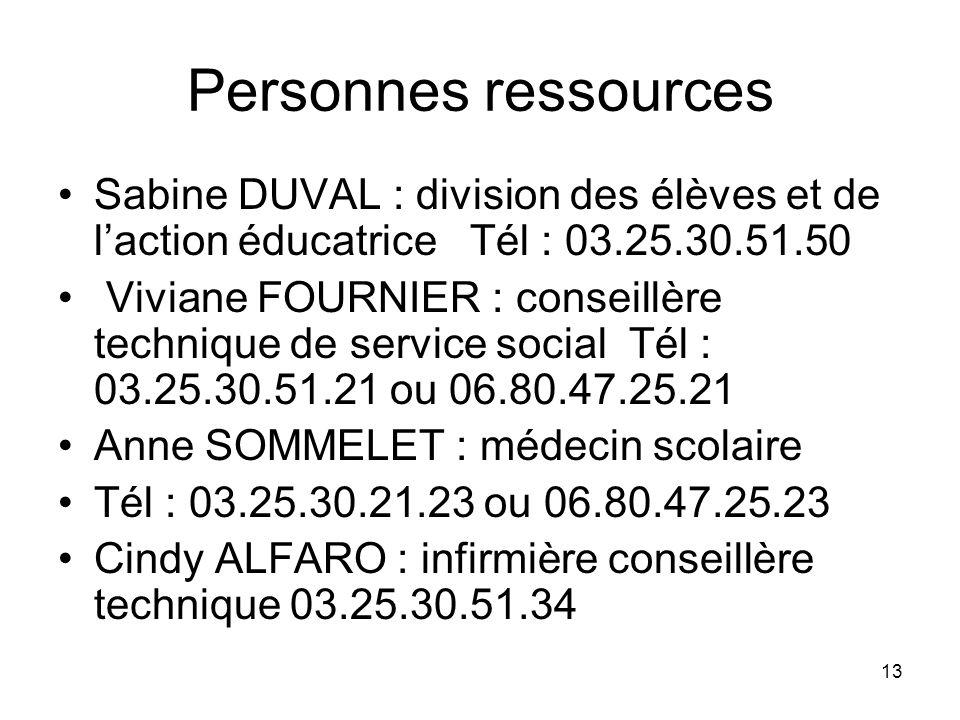 13 Personnes ressources Sabine DUVAL : division des élèves et de laction éducatrice Tél : 03.25.30.51.50 Viviane FOURNIER : conseillère technique de s