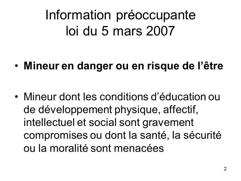 2 Information préoccupante loi du 5 mars 2007 Mineur en danger ou en risque de lêtre Mineur dont les conditions déducation ou de développement physiqu