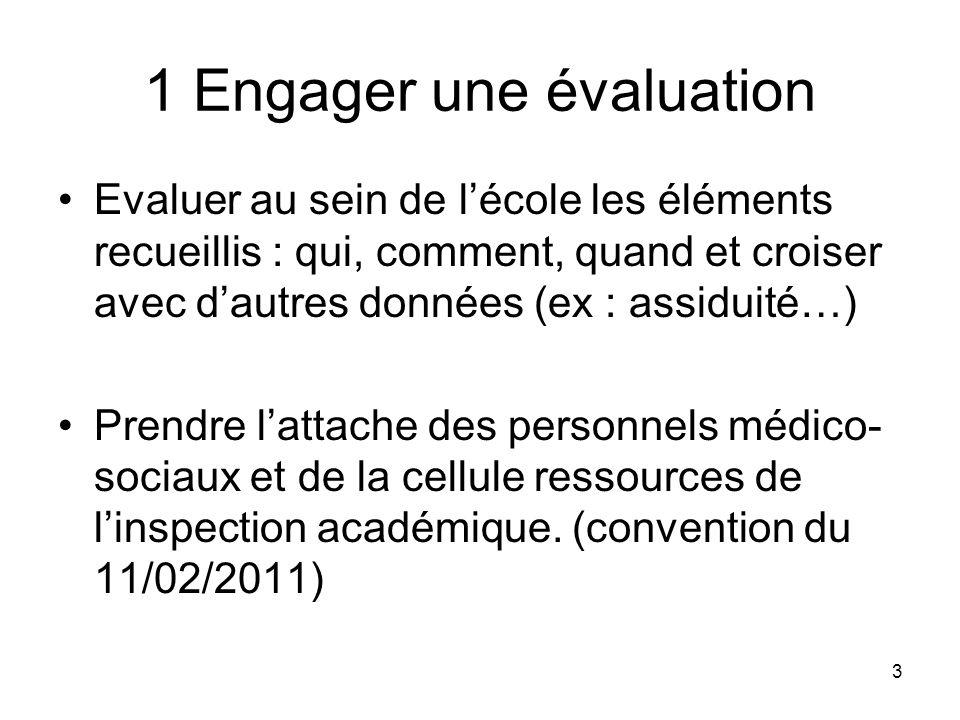 3 1 Engager une évaluation Evaluer au sein de lécole les éléments recueillis : qui, comment, quand et croiser avec dautres données (ex : assiduité…) P