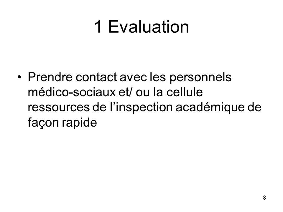 8 1 Evaluation Prendre contact avec les personnels médico-sociaux et/ ou la cellule ressources de linspection académique de façon rapide