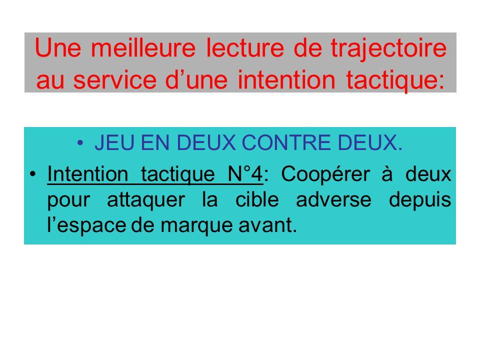 Une meilleure lecture de trajectoire au service dune intention tactique: JEU EN DEUX CONTRE DEUX. Intention tactique N°4: Coopérer à deux pour attaque