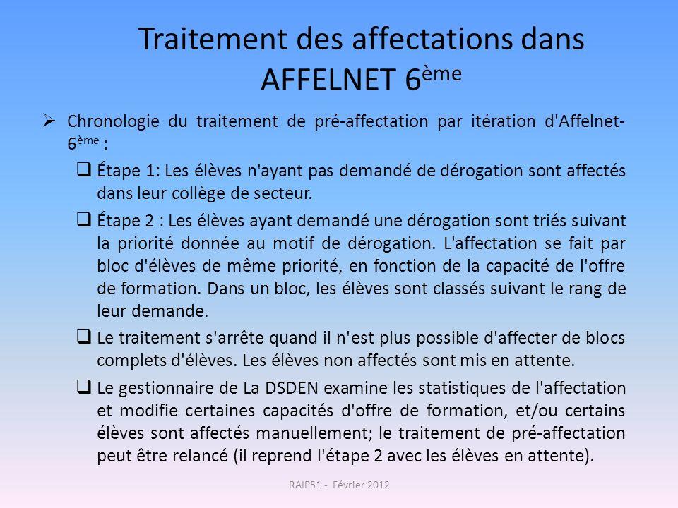 Traitement des affectations dans AFFELNET 6 ème Chronologie du traitement de pré-affectation par itération d'Affelnet- 6 ème : Étape 1: Les élèves n'a