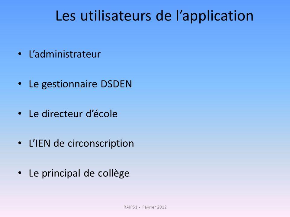 Les utilisateurs de lapplication Ladministrateur Le gestionnaire DSDEN Le directeur décole LIEN de circonscription Le principal de collège RAIP51 - Fé