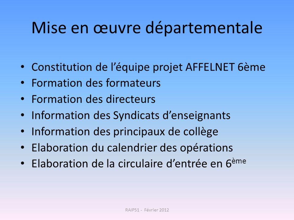 Mise en œuvre départementale Constitution de léquipe projet AFFELNET 6ème Formation des formateurs Formation des directeurs Information des Syndicats