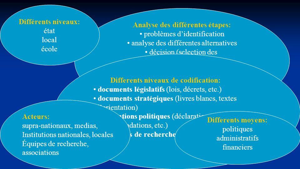 POLITIQUES EDUCATIVES: centralisées/décentralisées Choix décole/sectorisation top-down/bottom up systèmes selectifs/ comprehensifs standards et évalua