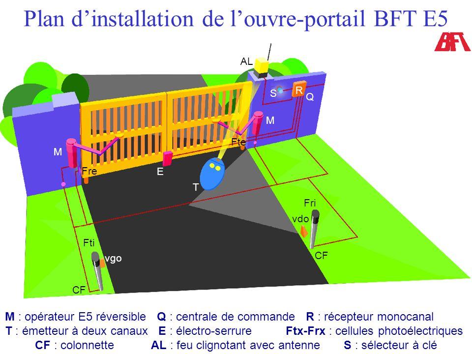 Plan dinstallation de louvre-portail BFT E5 M : opérateur E5 réversible Q : centrale de commande R : récepteur monocanal T : émetteur à deux canaux E