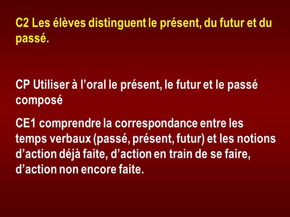 C2 Les élèves distinguent le présent, du futur et du passé. CP Utiliser à loral le présent, le futur et le passé composé CE1 comprendre la corresponda