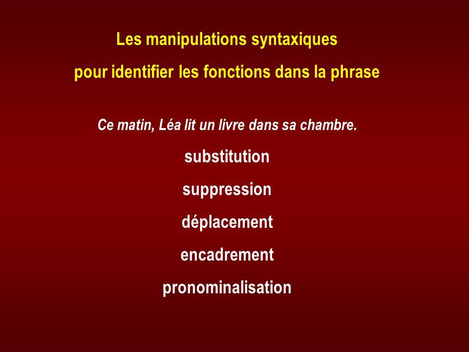 Les manipulations syntaxiques pour identifier les fonctions dans la phrase Ce matin, Léa lit un livre dans sa chambre. substitution suppression déplac