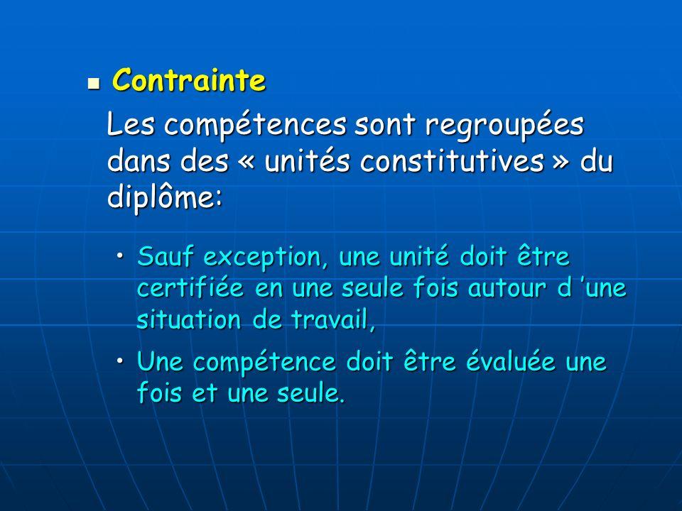 Contrainte Contrainte Les compétences sont regroupées dans des « unités constitutives » du diplôme: Sauf exception, une unité doit être certifiée en u
