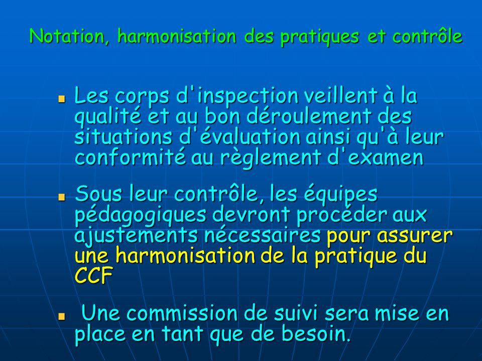 Les corps d'inspection veillent à la qualité et au bon déroulement des situations d'évaluation ainsi qu'à leur conformité au règlement d'examen Sous l