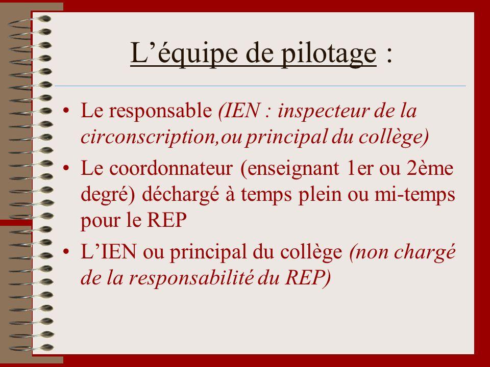 Léquipe de pilotage : Le responsable (IEN : inspecteur de la circonscription,ou principal du collège) Le coordonnateur (enseignant 1er ou 2ème degré)