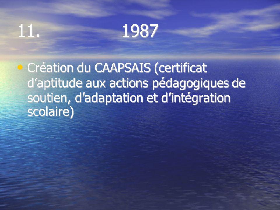 11. 1987 Création du CAAPSAIS (certificat daptitude aux actions pédagogiques de soutien, dadaptation et dintégration scolaire) Création du CAAPSAIS (c