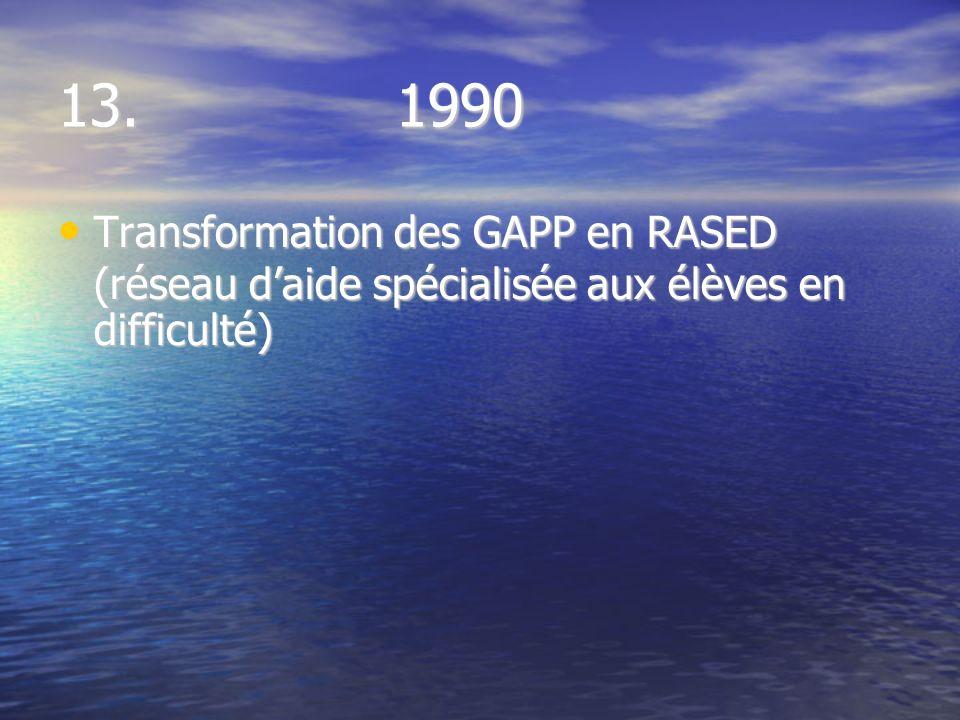 13. 1990 Transformation des GAPP en RASED (réseau daide spécialisée aux élèves en difficulté) Transformation des GAPP en RASED (réseau daide spécialis