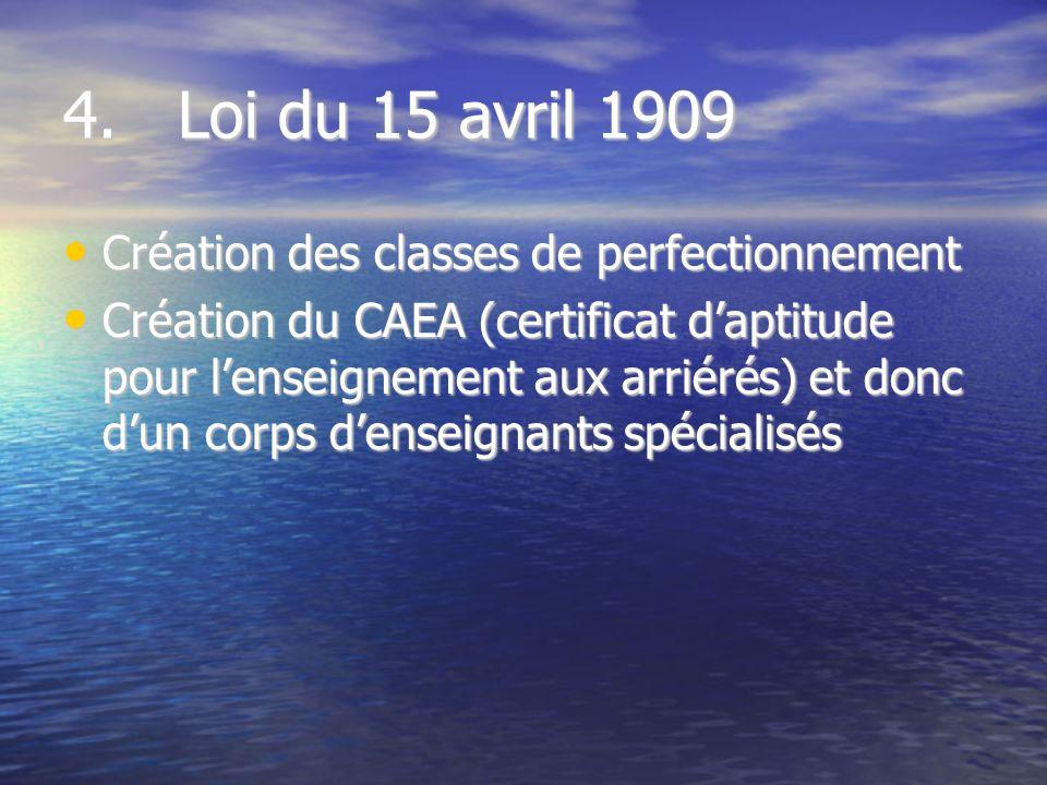 4. Loi du 15 avril 1909 Création des classes de perfectionnement Création des classes de perfectionnement Création du CAEA (certificat daptitude pour