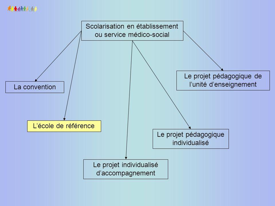 Lécole de référence reste inscrit dans son établissement scolaire de référence « Conformément aux dispositions de larticle D.