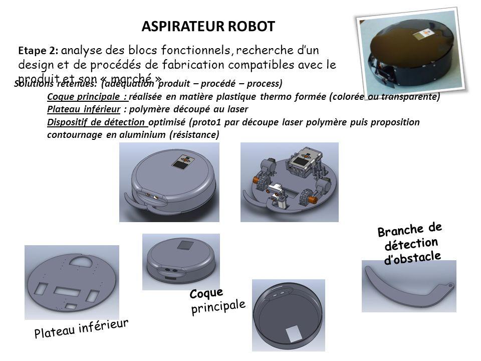 ASPIRATEUR ROBOT Plateau inférieur Etape 2: analyse des blocs fonctionnels, recherche dun design et de procédés de fabrication compatibles avec le pro