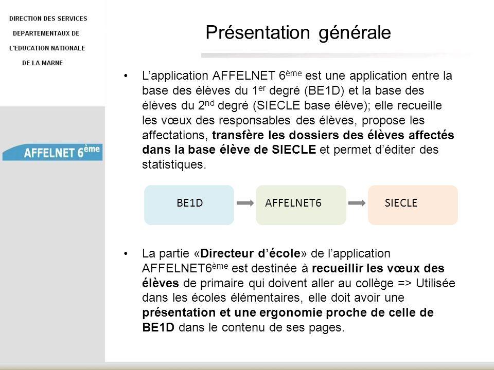 Présentation générale Lapplication AFFELNET 6 ème est une application entre la base des élèves du 1 er degré (BE1D) et la base des élèves du 2 nd degr