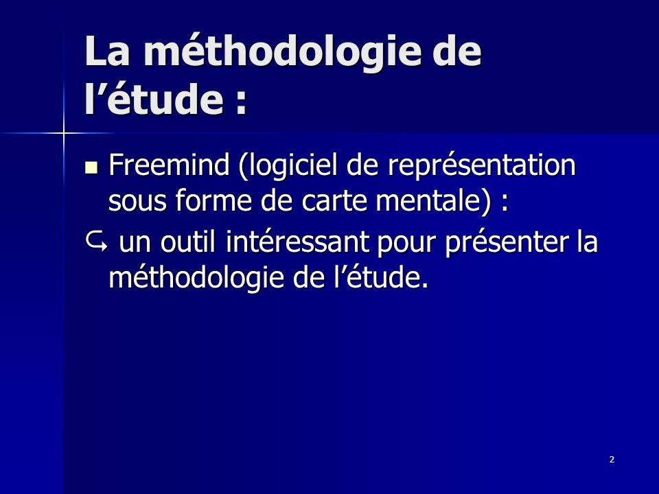 2 La méthodologie de létude : Freemind (logiciel de représentation sous forme de carte mentale) : Freemind (logiciel de représentation sous forme de c